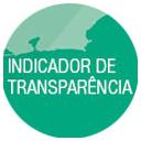Índice de Transparência e Acesso à Informação (ITAI) Fonte TCE RJ